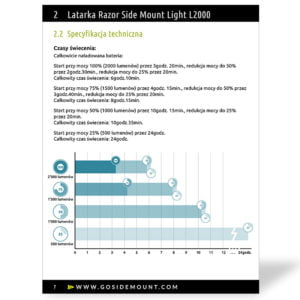 Instrukcja Latarka Główna Razor L2000