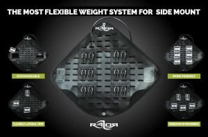 Razor Pocket Weight System