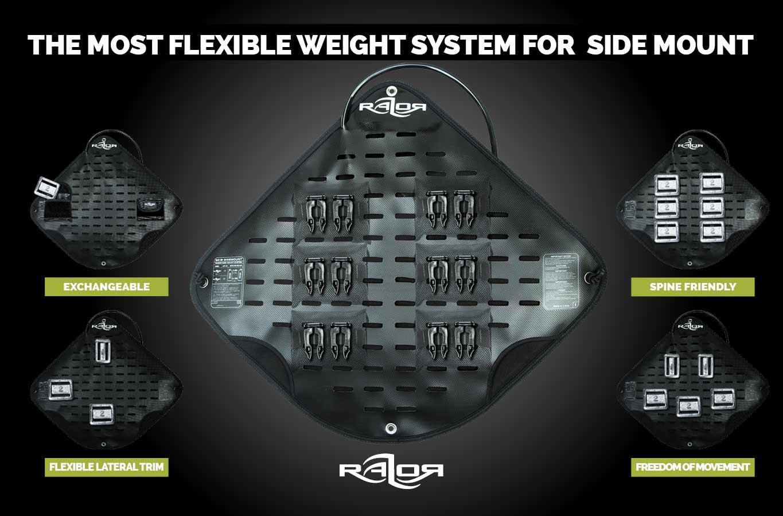 Razor Pocket Weight System